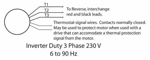 247 Series Ac 3ph Inverter Duty 230v